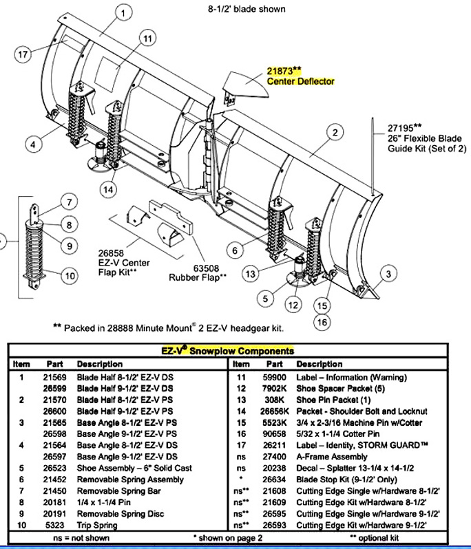Meyer Snow Plow Wiring Diagram E47 moreover Wiring Di further Meyer E 57h Wiring Diagram For Plow likewise Meyer Touchpad Wiring Diagram Of Western Plow Controller In Snow E47 furthermore Meyer Plow Wiring Solenoid C. on meyer snow plow toggle switch