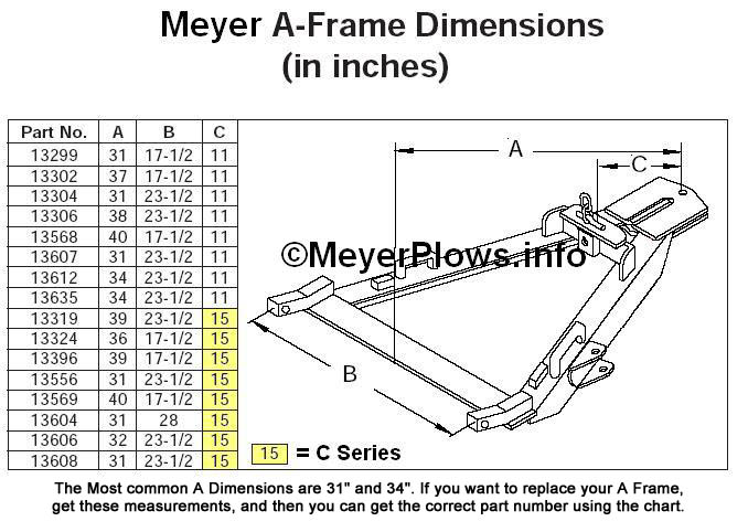 meyer plow mount diagram plow diagram elsavadorla